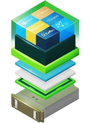 NGC Containers   NVIDIA