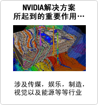 How NVIDIA solutions help...